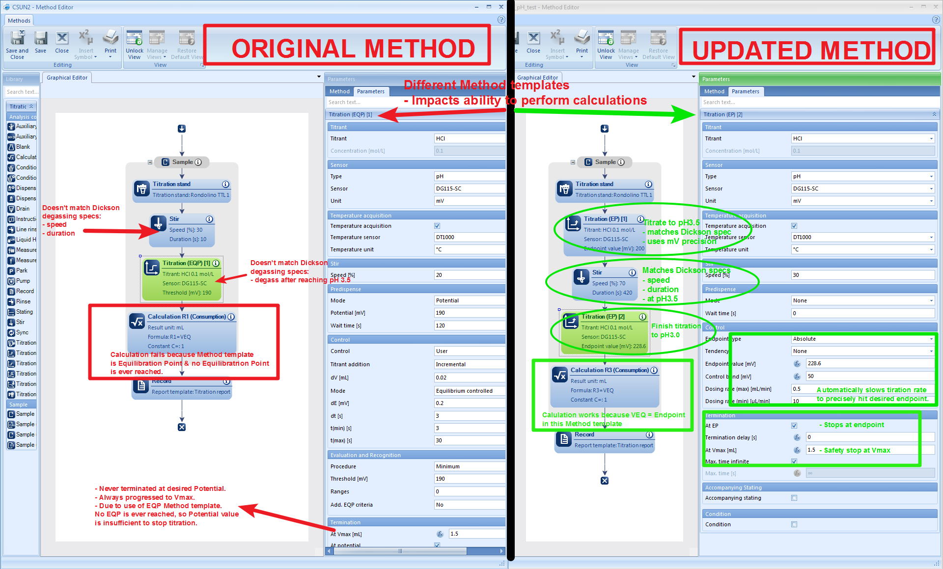 Titrator Setup – Functional Methods & Data Exports – Roberts Lab