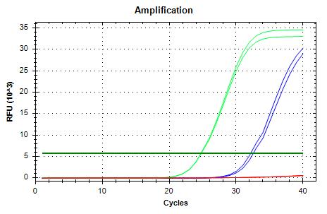 28s-v1 amp plots.png