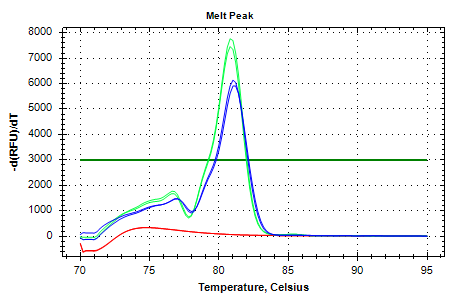28s-v1 melt plots.png