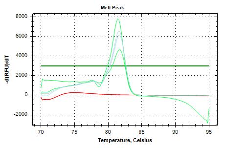 28s-v2 melt plots.png