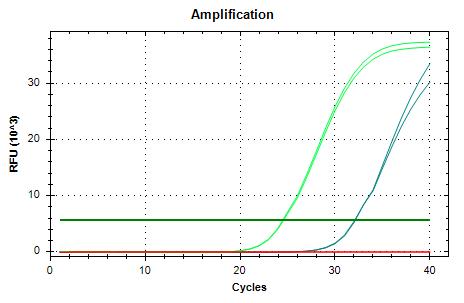 28s-v3 amp plots.png