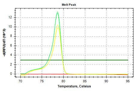 EF1a-v4 melt plots.png